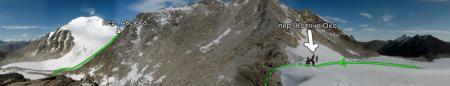Панорама перевалов Кошачий Глаз и Авсюка