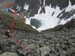 Напрямок спуску із перевалу