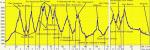 Отчет о горном походе 4 категории сложности по Северо- и Южно-Чуйским хребтам