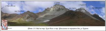 Вид на перевал Кум-Бель и перевал Цвиллинга из верховья долины реки Коргон