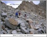 Спуск с перевала Цвиллинга
