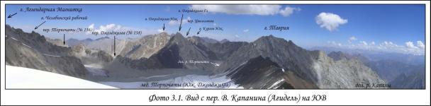 Вид с перевала Капанина (Агидель) на юго-восток