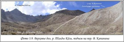 Верховье долины Талды-Кель. Подъем на перевал Капанина