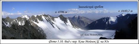 Вид с перевала Кош-Мойнок Центральный на Юг