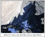 Спуск с перевала Коп-Муз в долину реки Сары-Могол Северный