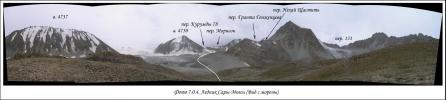 Ледник Сары-Могол (вид с морены)