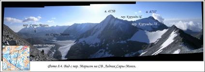 Вид с перевала Моррисон на СВ. Ледник Сары-Могол