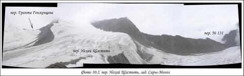 Перевал Нехай Щастить. Ледник Сары-Могол