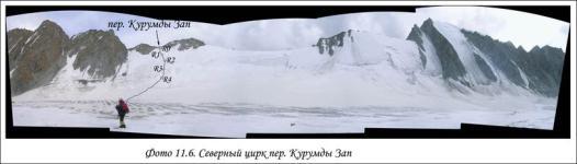 Северный цирк перевала Курумды Западный