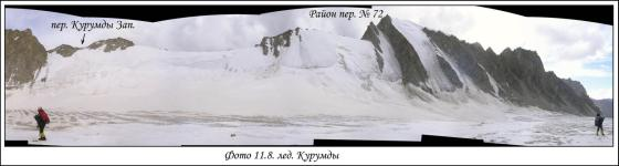 Ледник Курумды