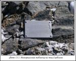 Мемориальная табличка на пике Скобелева