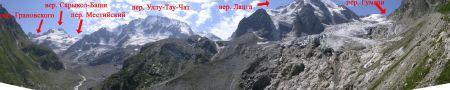 Панорама ГКХ в ущелье Адырсу